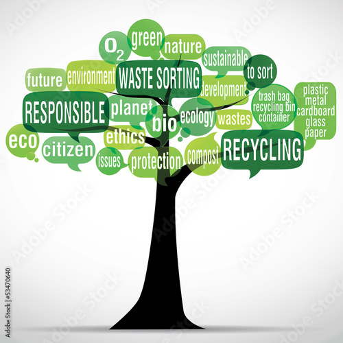 tag cloud : waste sorting, recycling