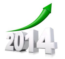 2014 - Upturn