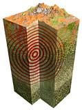 Terremoto spaccato sisma terreno poster