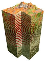 Terremoto spaccato sisma terreno