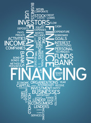 """Word Cloud """"Financing"""""""