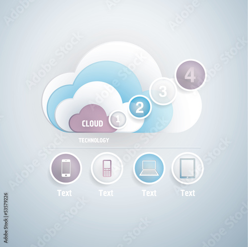 Cloud with numbers