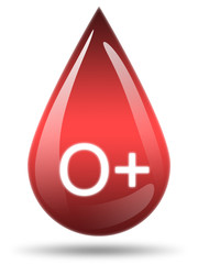 Ilustração - Tipo de sangue O+