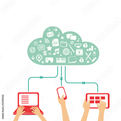 cloud service used with different devices