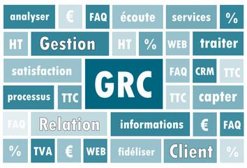 Nuage de mots Carrés : GRC