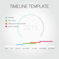 Timeline template