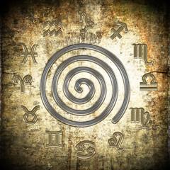 Horoskop Tierkreis