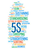 """5S"" Tag Cloud (methodology organization lean process business)"