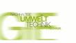 Umwelttechnik Grüne Technologie Umwelt Wort tag cloud Animation