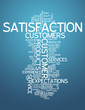 "Word Cloud ""Satisfaction"""