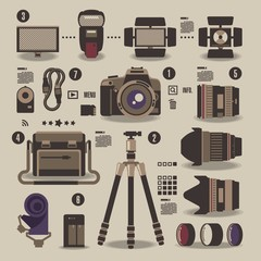 photo accessories set