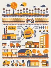 Landwirtschaft Infografik