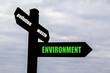 Environmental or Eco Signpost.