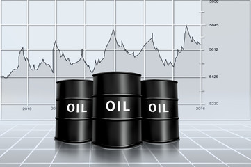 crude oil barrel price