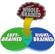 Постер, плакат: Left Right Brain Dominant Venn DIagram Whole Brained