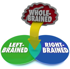 Left Right Brain Dominant Venn DIagram Whole Brained