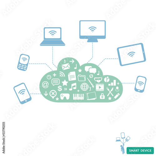 smart devices connected wireless to cloud service