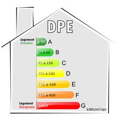 Maison DPE