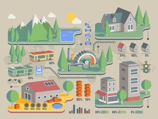 ecology background,city info graphic