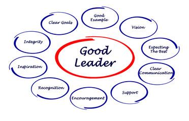 Good leader