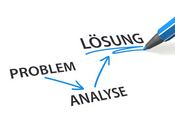 PROBLEM => ANALYSE => LÖSUNG