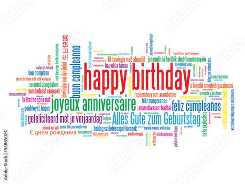 HAPPY BIRTHDAY Tag Cloud (greetings celebration card party time)
