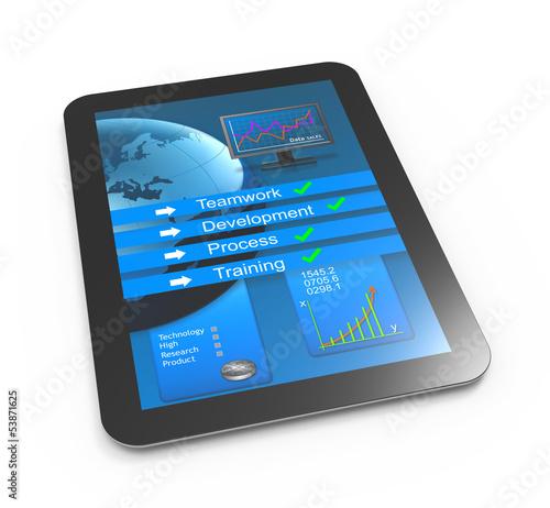 Modern business report..Modern business analysis