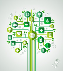 Green resources technology tree