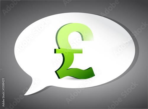british pound On Speech Bubble illustration