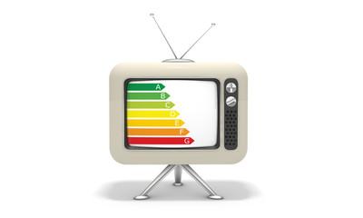 TV Effizient