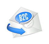 b2c message bubble email illustration poster