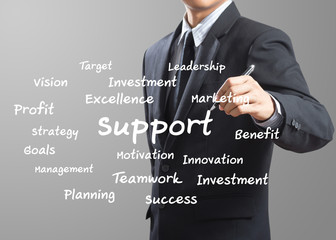 Businessman drawing support concept