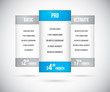 Website hosting plan pricing tables vector eps