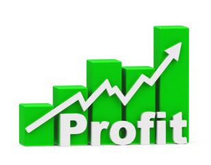 Der Profit