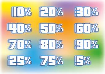 percentage numbers