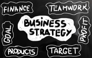 Business ideas handwritten with white chalk on a blackboard.