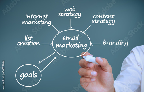 Businessman writing marketing terms