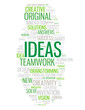"""IDEAS"" Tag Cloud (innovation solutions smart problem solving)"