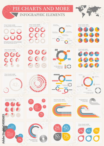 Pie Charts and More