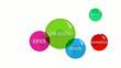 Idée créativité réseau bulles de couleur animation