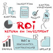 ROI, return on investment, Strichmännchen