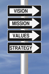 Strategic Planning Components