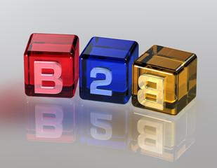 B2B Cube