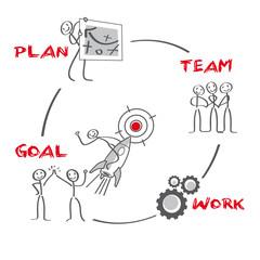 Teamplayer, Teamwork, Concept