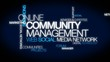 Online Community Management word tag cloud animation