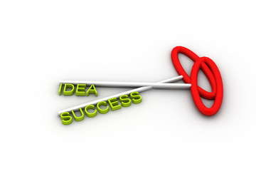 A keys with words idea and success