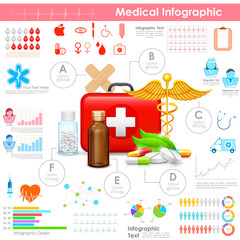 Healthcare and Medical Infographic