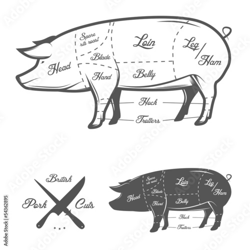British (UK) cuts of pork