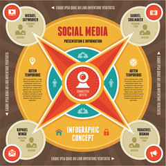 Infographic Concept of Social Media & Business Presentation