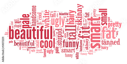 Personal attributes word cloud